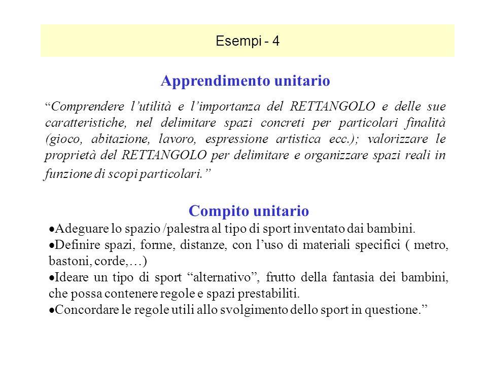 Esempi - 4 Apprendimento unitario Comprendere lutilità e limportanza del RETTANGOLO e delle sue caratteristiche, nel delimitare spazi concreti per par