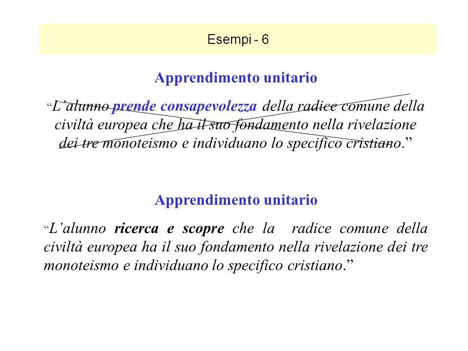 Esempi - 6 Apprendimento unitario Lalunno prende consapevolezza della radice comune della civiltà europea che ha il suo fondamento nella rivelazione d
