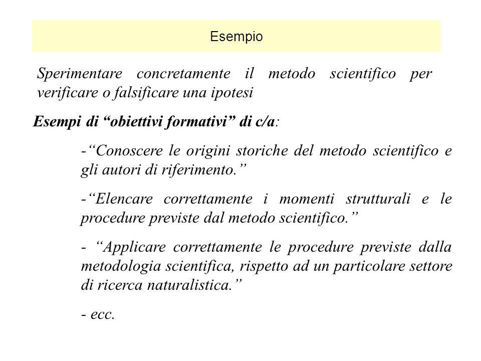 Esempio Sperimentare concretamente il metodo scientifico per verificare o falsificare una ipotesi Esempi di obiettivi formativi di c/a: -Conoscere le
