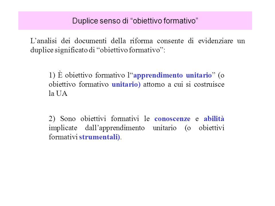 Duplice senso di obiettivo formativo Lanalisi dei documenti della riforma consente di evidenziare un duplice significato di obiettivo formativo: 1) È