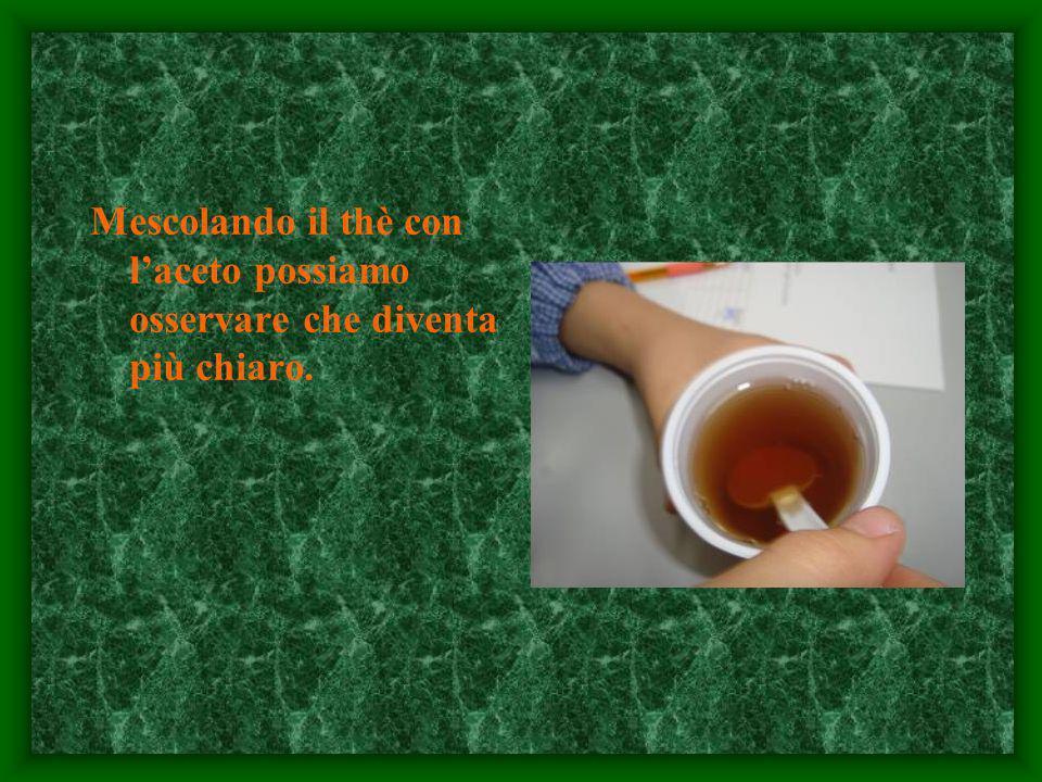 Conclusione Il succo di mandarino e laceto rendono più chiaro il thè perché sono sostanze ACIDE e quindi in grado di rompere i legami di colore.