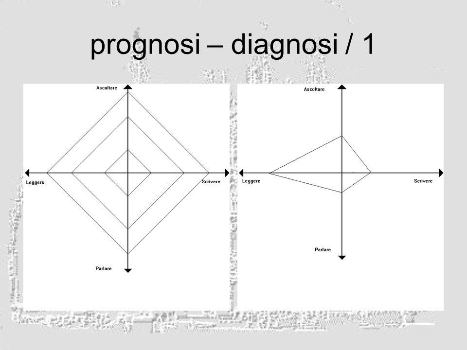 prognosi – diagnosi / 1