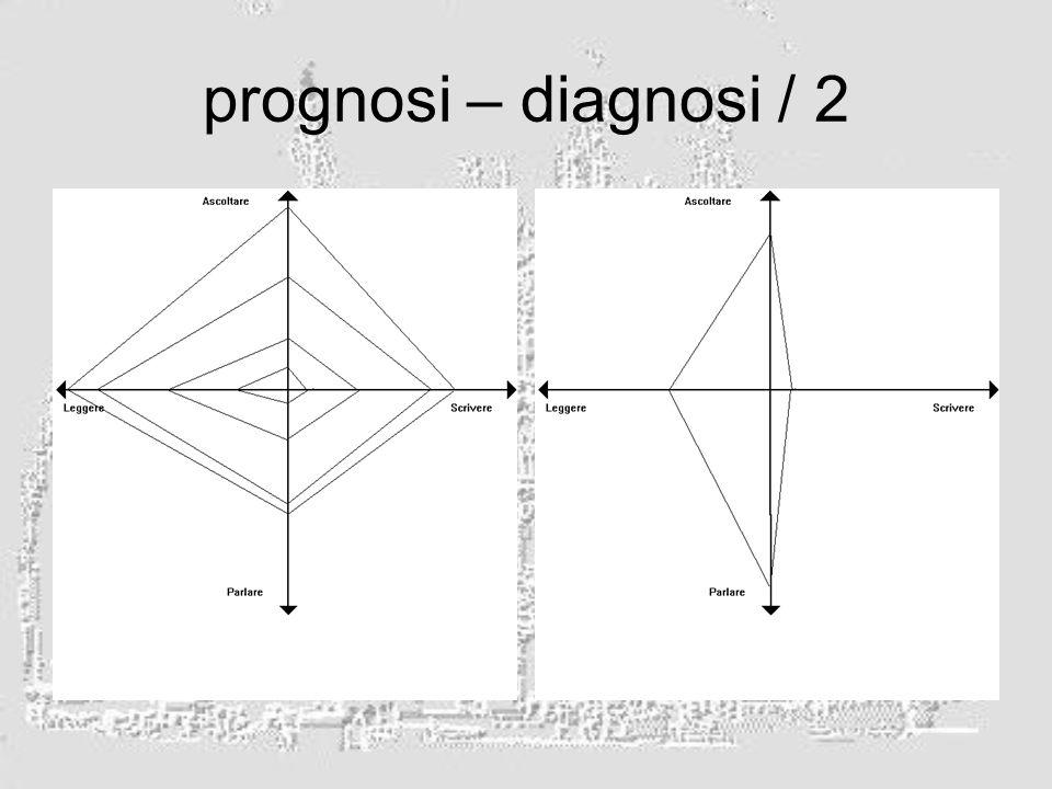 prognosi – diagnosi / 2