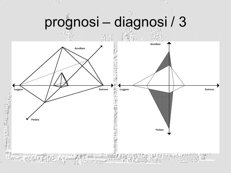 prognosi – diagnosi / 3