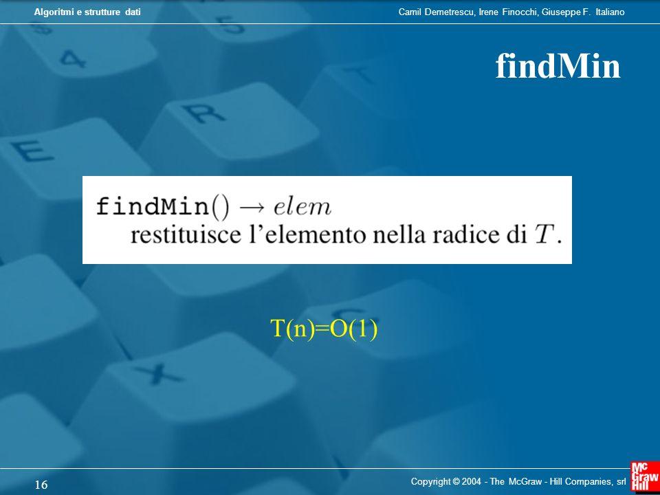 Camil Demetrescu, Irene Finocchi, Giuseppe F. ItalianoAlgoritmi e strutture dati Copyright © 2004 - The McGraw - Hill Companies, srl 16 findMin T(n)=O