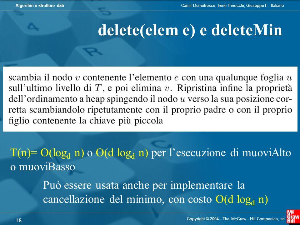 Camil Demetrescu, Irene Finocchi, Giuseppe F. ItalianoAlgoritmi e strutture dati Copyright © 2004 - The McGraw - Hill Companies, srl 18 delete(elem e)