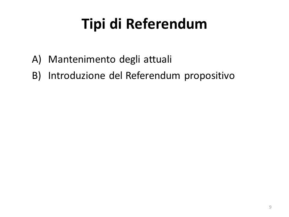 Tipi di Referendum A)Mantenimento degli attuali B)Introduzione del Referendum propositivo 9