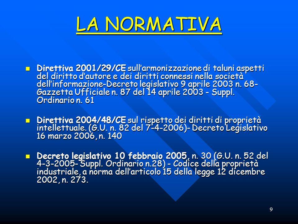 10 Corso di Formazione sulla tutela del Consumatore Modena 10 settembre 2007 Grazie per la cortese attenzione a nome di FederconsumatoriAdiconsum Movimento Consumatori