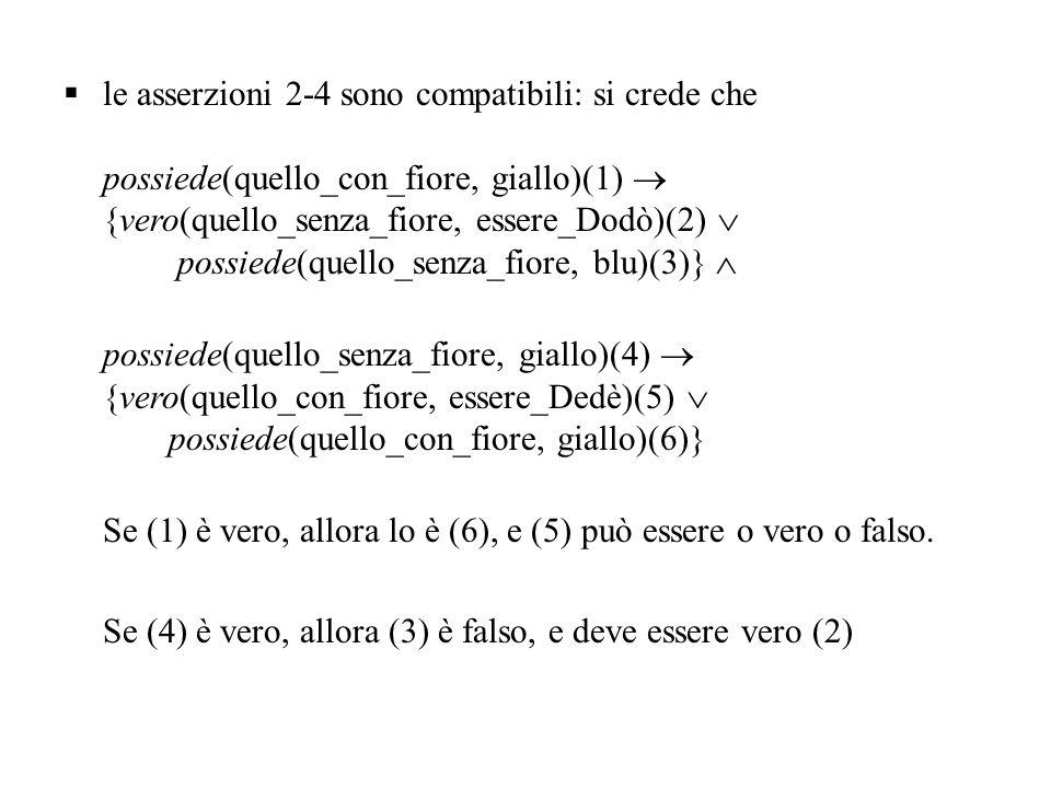 le asserzioni 2-4 sono compatibili: si crede che possiede(quello_con_fiore, giallo)(1) {vero(quello_senza_fiore, essere_Dodò)(2) possiede(quello_senza_fiore, blu)(3)} possiede(quello_senza_fiore, giallo)(4) {vero(quello_con_fiore, essere_Dedè)(5) possiede(quello_con_fiore, giallo)(6)} Se (1) è vero, allora lo è (6), e (5) può essere o vero o falso.