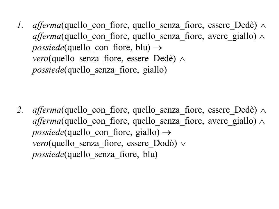 1.afferma(quello_con_fiore, quello_senza_fiore, essere_Dedè) afferma(quello_con_fiore, quello_senza_fiore, avere_giallo) possiede(quello_con_fiore, blu) vero(quello_senza_fiore, essere_Dedè) possiede(quello_senza_fiore, giallo) 2.afferma(quello_con_fiore, quello_senza_fiore, essere_Dedè) afferma(quello_con_fiore, quello_senza_fiore, avere_giallo) possiede(quello_con_fiore, giallo) vero(quello_senza_fiore, essere_Dodò) possiede(quello_senza_fiore, blu)