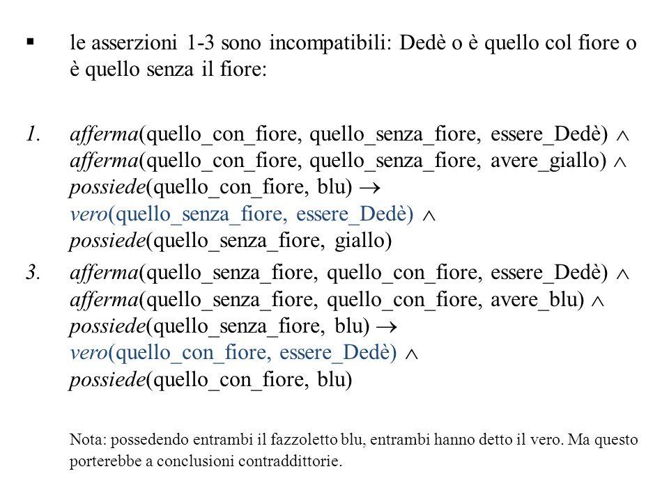 le asserzioni 1-3 sono incompatibili: Dedè o è quello col fiore o è quello senza il fiore: 1.afferma(quello_con_fiore, quello_senza_fiore, essere_Dedè) afferma(quello_con_fiore, quello_senza_fiore, avere_giallo) possiede(quello_con_fiore, blu) vero(quello_senza_fiore, essere_Dedè) possiede(quello_senza_fiore, giallo) 3.afferma(quello_senza_fiore, quello_con_fiore, essere_Dedè) afferma(quello_senza_fiore, quello_con_fiore, avere_blu) possiede(quello_senza_fiore, blu) vero(quello_con_fiore, essere_Dedè) possiede(quello_con_fiore, blu) Nota: possedendo entrambi il fazzoletto blu, entrambi hanno detto il vero.