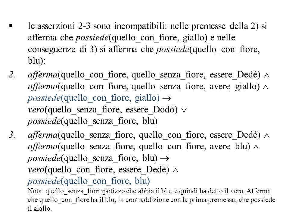 le asserzioni 2-3 sono incompatibili: nelle premesse della 2) si afferma che possiede(quello_con_fiore, giallo) e nelle conseguenze di 3) si afferma che possiede(quello_con_fiore, blu): 2.afferma(quello_con_fiore, quello_senza_fiore, essere_Dedè) afferma(quello_con_fiore, quello_senza_fiore, avere_giallo) possiede(quello_con_fiore, giallo) vero(quello_senza_fiore, essere_Dodò) possiede(quello_senza_fiore, blu) 3.afferma(quello_senza_fiore, quello_con_fiore, essere_Dedè) afferma(quello_senza_fiore, quello_con_fiore, avere_blu) possiede(quello_senza_fiore, blu) vero(quello_con_fiore, essere_Dedè) possiede(quello_con_fiore, blu) Nota: quello_senza_fiori ipotizzo che abbia il blu, e quindi ha detto il vero.