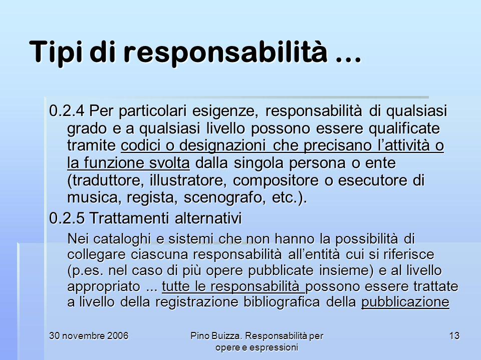 30 novembre 2006Pino Buizza. Responsabilità per opere e espressioni 13 Tipi di responsabilità... 0.2.4 Per particolari esigenze, responsabilità di qua