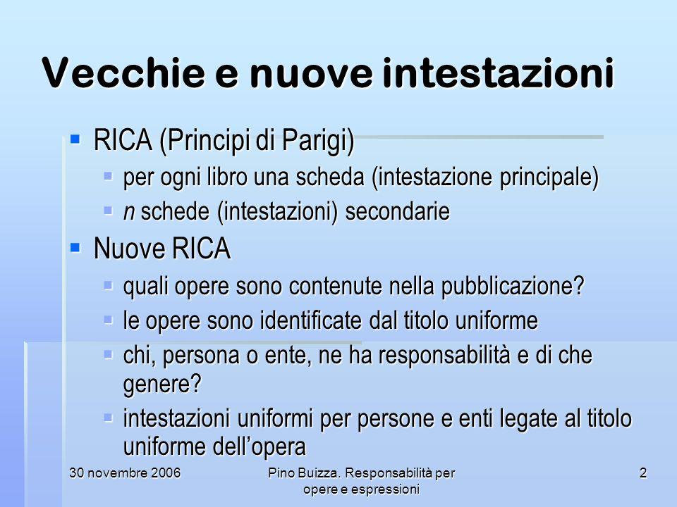 30 novembre 2006Pino Buizza. Responsabilità per opere e espressioni 2 Vecchie e nuove intestazioni RICA (Principi di Parigi) RICA (Principi di Parigi)