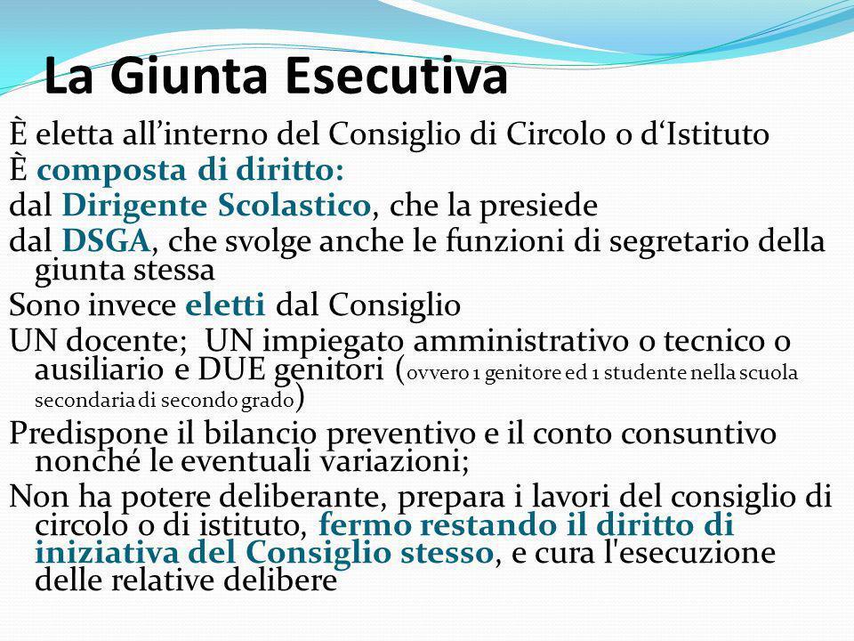 La Giunta Esecutiva È eletta allinterno del Consiglio di Circolo o dIstituto È composta di diritto: dal Dirigente Scolastico, che la presiede dal DSGA