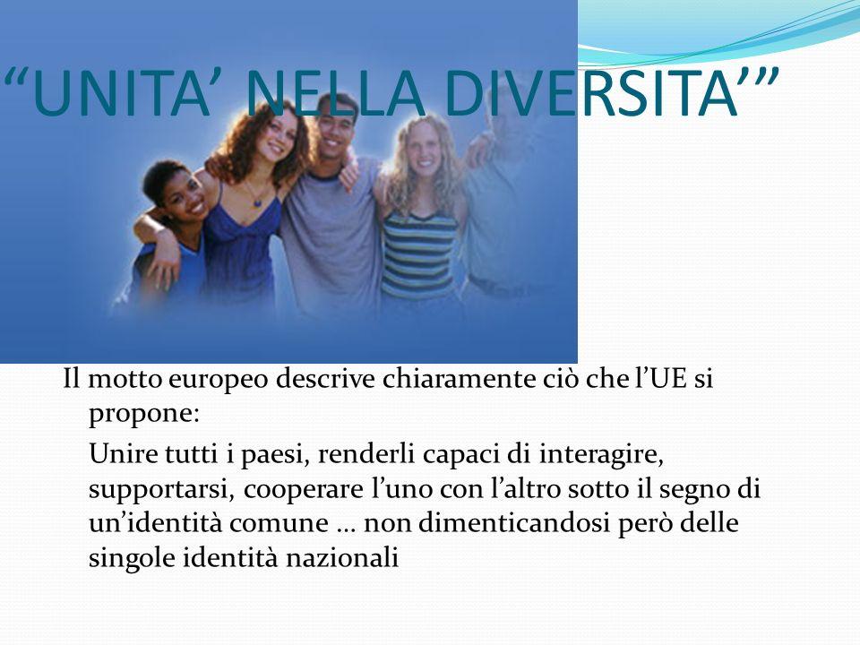 UNITA NELLA DIVERSITA Il motto europeo descrive chiaramente ciò che lUE si propone: Unire tutti i paesi, renderli capaci di interagire, supportarsi, c