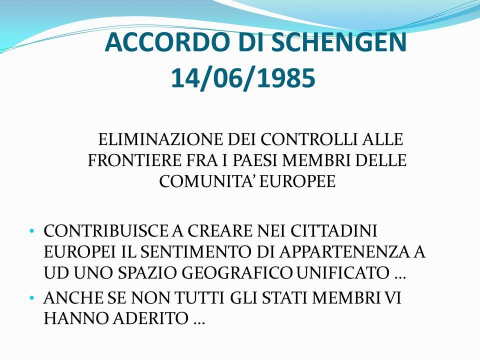 ACCORDO DI SCHENGEN 14/06/1985 ELIMINAZIONE DEI CONTROLLI ALLE FRONTIERE FRA I PAESI MEMBRI DELLE COMUNITA EUROPEE CONTRIBUISCE A CREARE NEI CITTADINI