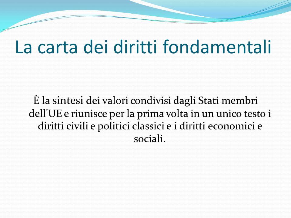La carta dei diritti fondamentali È la sintesi dei valori condivisi dagli Stati membri dell'UE e riunisce per la prima volta in un unico testo i dirit