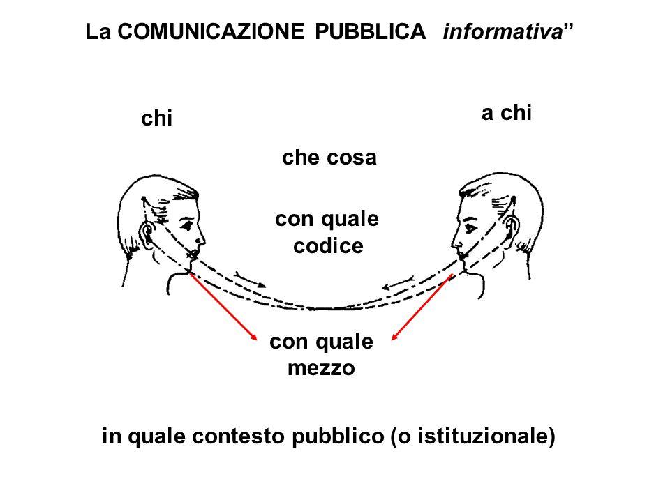 La COMUNICAZIONE PUBBLICA informativa che cosa chi a chi in quale contesto pubblico (o istituzionale) con quale mezzo con quale codice