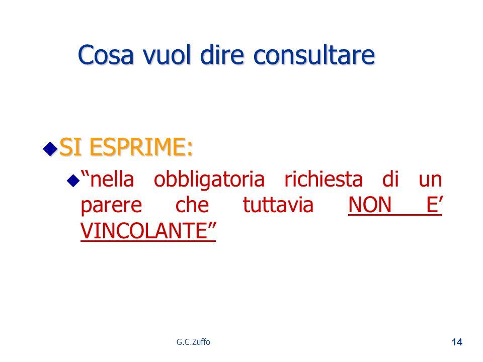 G.C.Zuffo 14 Cosa vuol dire consultare u SI ESPRIME: u u nella obbligatoria richiesta di un parere che tuttavia NON E VINCOLANTE