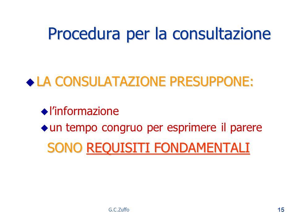 G.C.Zuffo 15 Procedura per la consultazione u LA CONSULATAZIONE PRESUPPONE: u u linformazione u u un tempo congruo per esprimere il parere SONO REQUIS