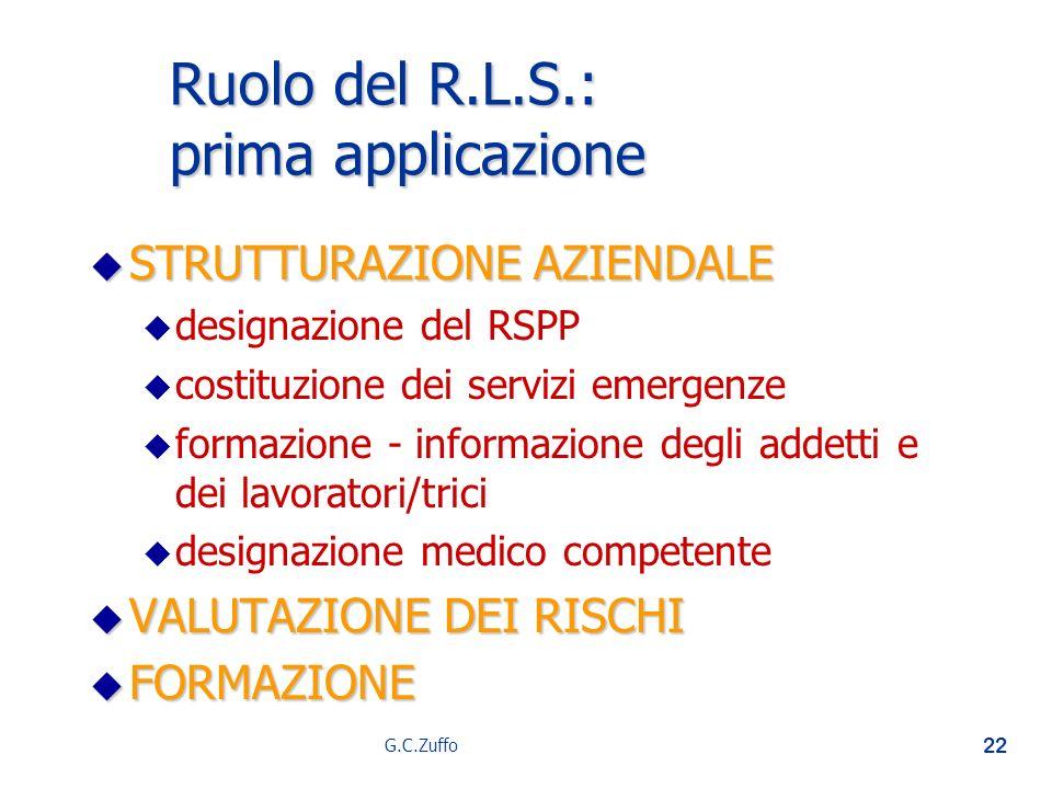 G.C.Zuffo 22 Ruolo del R.L.S.: prima applicazione u STRUTTURAZIONE AZIENDALE u u designazione del RSPP u u costituzione dei servizi emergenze u u form