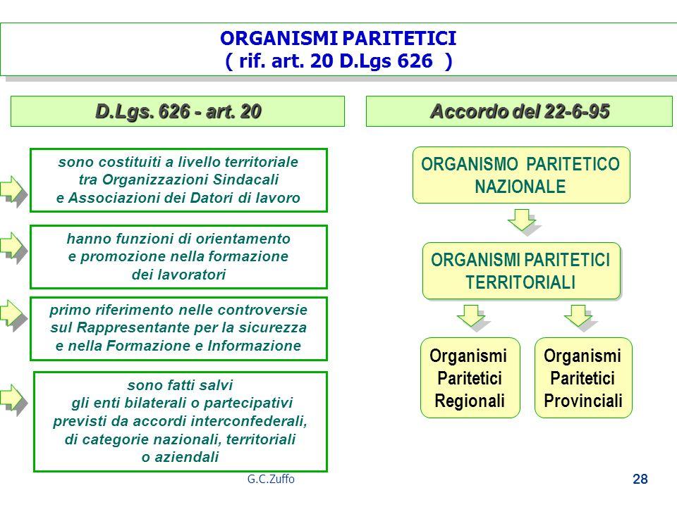 G.C.Zuffo 28 sono costituiti a livello territoriale tra Organizzazioni Sindacali e Associazioni dei Datori di lavoro hanno funzioni di orientamento e
