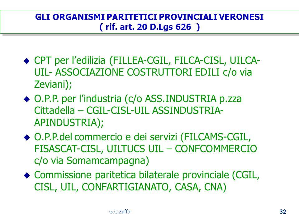 G.C.Zuffo 32 GLI ORGANISMI PARITETICI PROVINCIALI VERONESI ( rif. art. 20 D.Lgs 626 ) GLI ORGANISMI PARITETICI PROVINCIALI VERONESI ( rif. art. 20 D.L