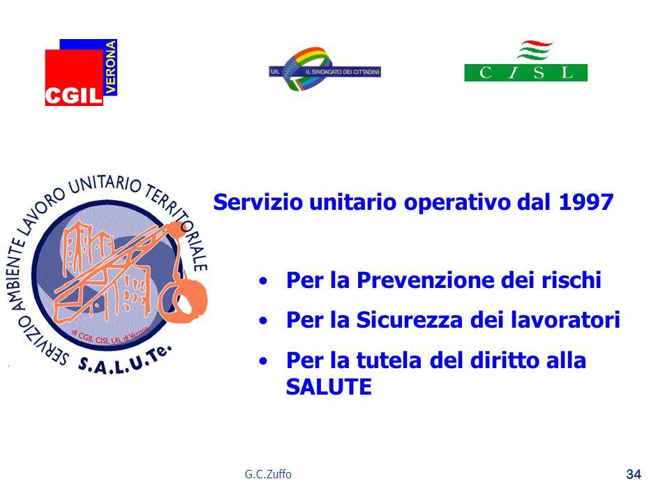 G.C.Zuffo 34 Servizio unitario operativo dal 1997 Per la Prevenzione dei rischi Per la Sicurezza dei lavoratori Per la tutela del diritto alla SALUTE