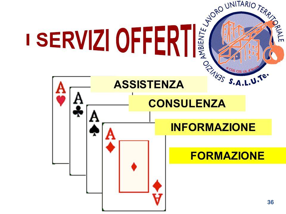 G.C.Zuffo 36 ASSISTENZA CONSULENZA INFORMAZIONE FORMAZIONE