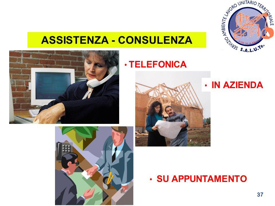 G.C.Zuffo 37 ASSISTENZA - CONSULENZA SU APPUNTAMENTO IN AZIENDA TELEFONICA