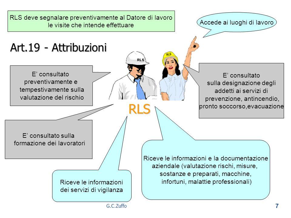 G.C.Zuffo 7 E consultato sulla formazione dei lavoratori Riceve le informazioni e la documentazione aziendale (valutazione rischi, misure, sostanze e