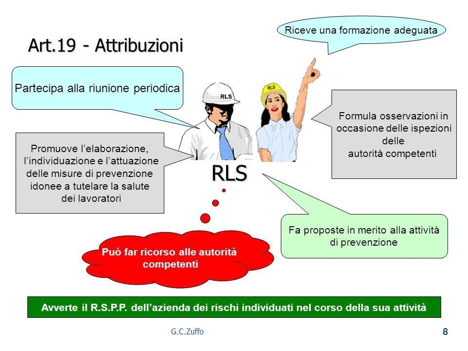 G.C.Zuffo 8 Fa proposte in merito alla attività di prevenzione Può far ricorso alle autorità competenti Avverte il R.S.P.P. dellazienda dei rischi ind