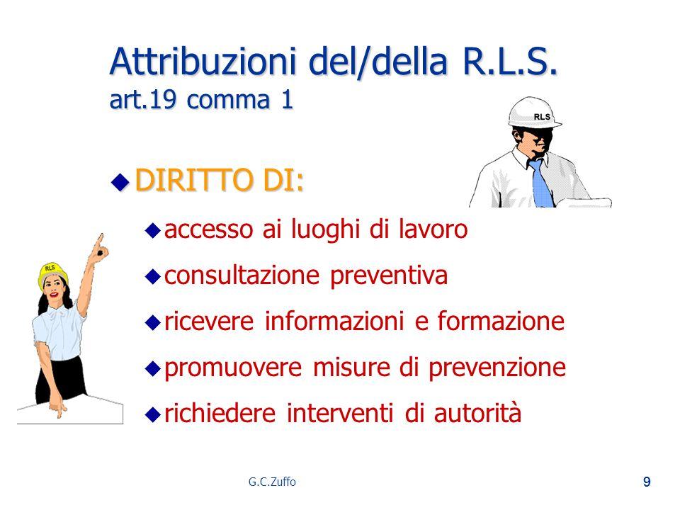 G.C.Zuffo 9 Attribuzioni del/della R.L.S. art.19 comma 1 u DIRITTO DI: u u accesso ai luoghi di lavoro u u consultazione preventiva u u ricevere infor
