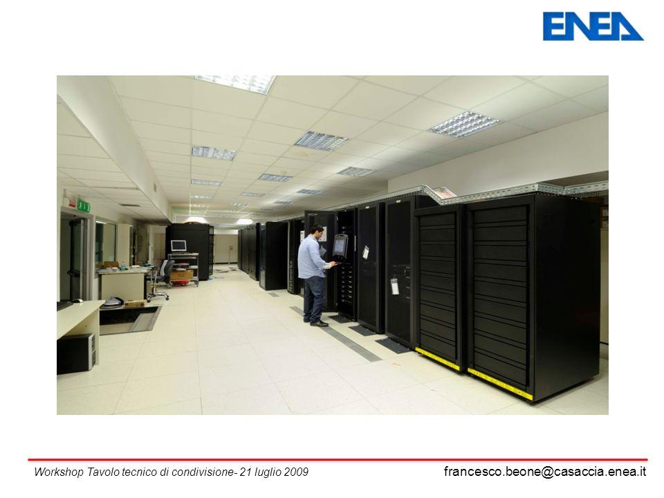 francesco.beone@casaccia.enea.it Workshop Tavolo tecnico di condivisione- 21 luglio 2009