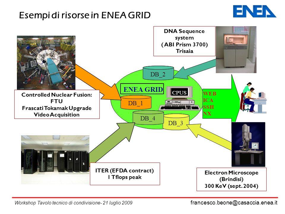 francesco.beone@casaccia.enea.it Workshop Tavolo tecnico di condivisione- 21 luglio 2009 Esempi di risorse in ENEA GRID DB_1 CPUS ENEA GRID WEB ICA SSH NX DB_3 DB_2 DB_4 ITER (EFDA contract) 1 Tflops peak Controlled Nuclear Fusion: FTU Frascati Tokamak Upgrade Video Acquisition DNA Sequence system ( ABI Prism 3700) Trisaia Electron Microscope (Brindisi) 300 KeV (sept.