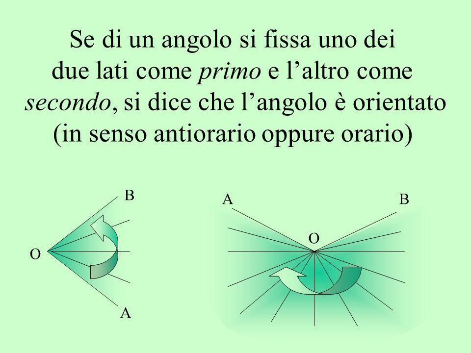 Se di un angolo si fissa uno dei due lati come primo e laltro come secondo, si dice che langolo è orientato (in senso antiorario oppure orario) A B O