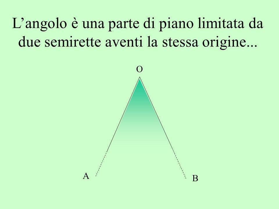 Langolo è una parte di piano limitata da due semirette aventi la stessa origine... A B O