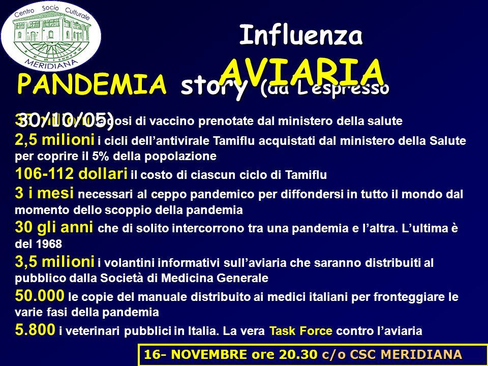 35 milioni le dosi di vaccino prenotate dal ministero della salute 2,5 milioni i cicli dellantivirale Tamiflu acquistati dal ministero della Salute pe