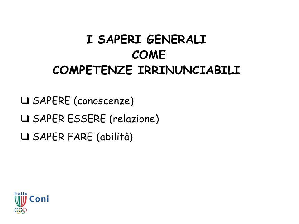 I SAPERI GENERALI COME COMPETENZE IRRINUNCIABILI SAPERE (conoscenze) SAPER ESSERE (relazione) SAPER FARE (abilità)