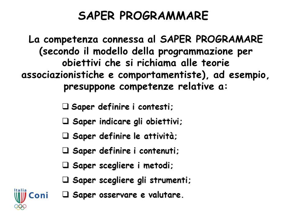 SAPER PROGRAMMARE La competenza connessa al SAPER PROGRAMARE (secondo il modello della programmazione per obiettivi che si richiama alle teorie associ