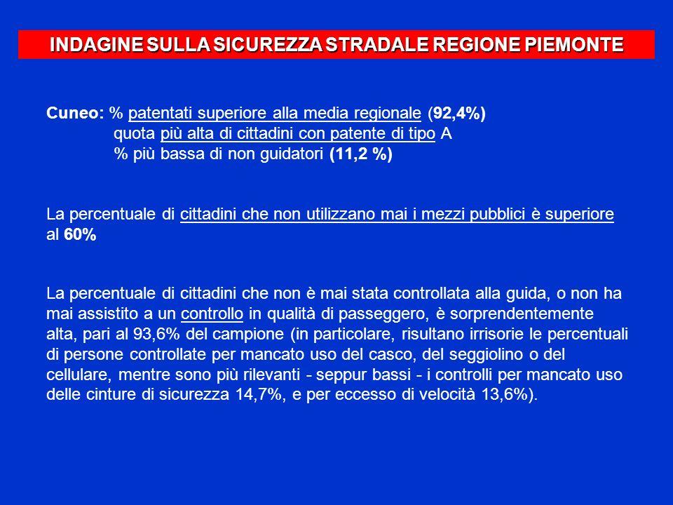 Cuneo: % patentati superiore alla media regionale (92,4%) quota più alta di cittadini con patente di tipo A % più bassa di non guidatori (11,2 %) La p