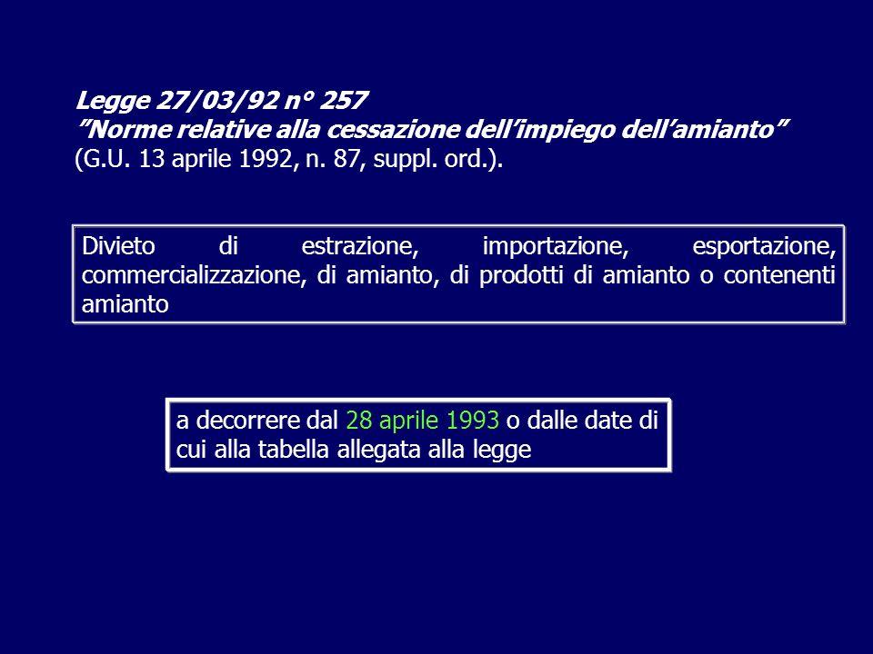 Legge 27/03/92 n° 257 Norme relative alla cessazione dellimpiego dellamianto (G.U.