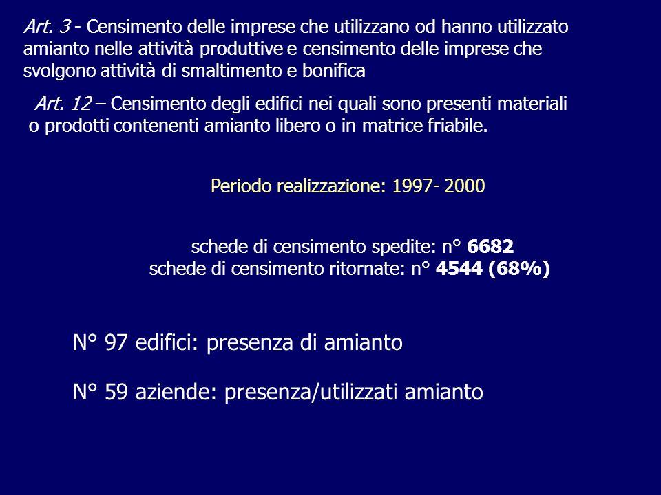 Art. 3 - Censimento delle imprese che utilizzano od hanno utilizzato amianto nelle attività produttive e censimento delle imprese che svolgono attivit