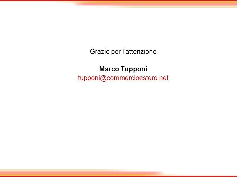 Grazie per lattenzione Marco Tupponi tupponi@commercioestero.net