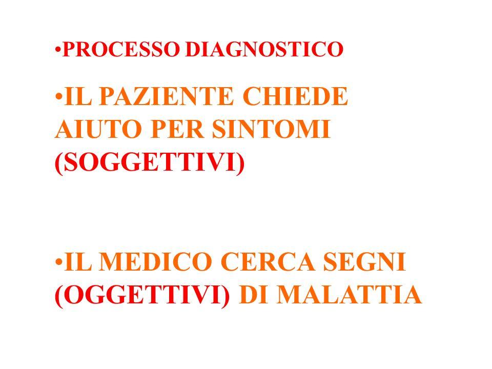 PROCESSO DIAGNOSTICO IL PAZIENTE CHIEDE AIUTO PER SINTOMI (SOGGETTIVI) IL MEDICO CERCA SEGNI (OGGETTIVI) DI MALATTIA