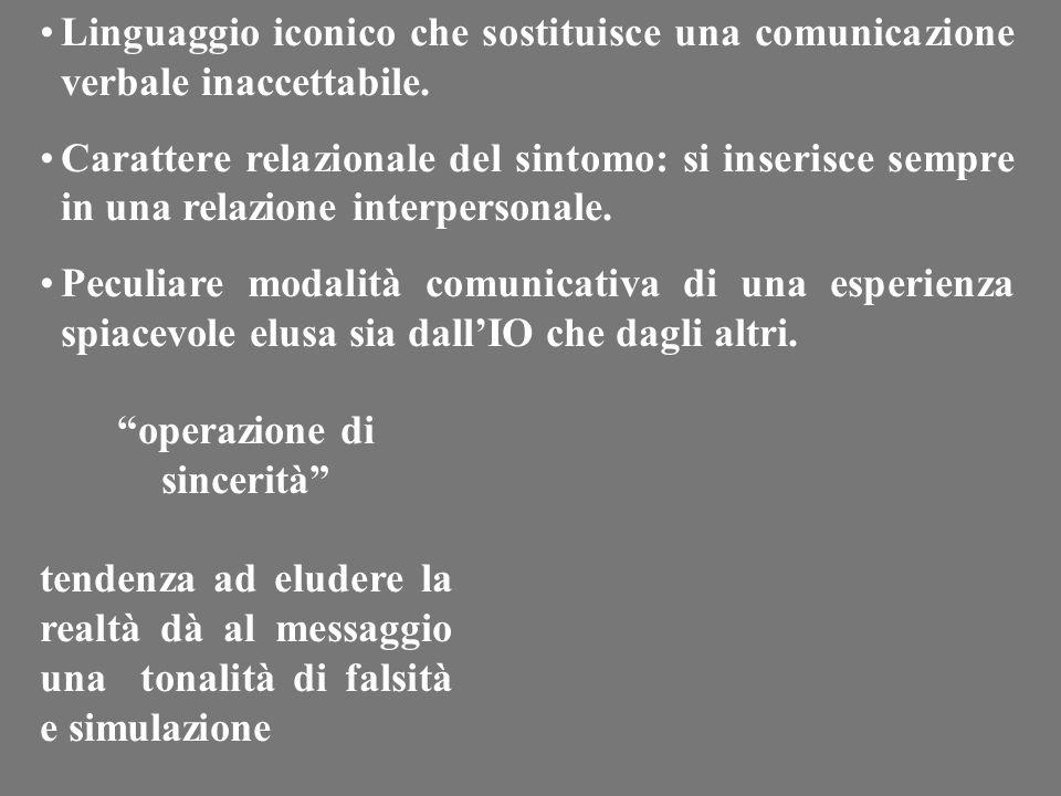 Linguaggio iconico che sostituisce una comunicazione verbale inaccettabile.