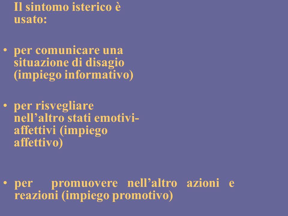 Il sintomo isterico è usato: per comunicare una situazione di disagio (impiego informativo) per risvegliare nellaltro stati emotivi- affettivi (impiego affettivo) per promuovere nellaltro azioni e reazioni (impiego promotivo)