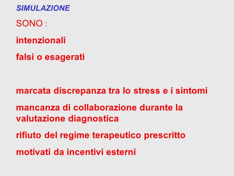 SIMULAZIONE SONO : intenzionali falsi o esagerati marcata discrepanza tra lo stress e i sintomi mancanza di collaborazione durante la valutazione diagnostica rifiuto del regime terapeutico prescritto motivati da incentivi esterni