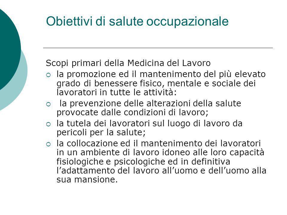 Obiettivi di salute occupazionale Scopi primari della Medicina del Lavoro la promozione ed il mantenimento del più elevato grado di benessere fisico,